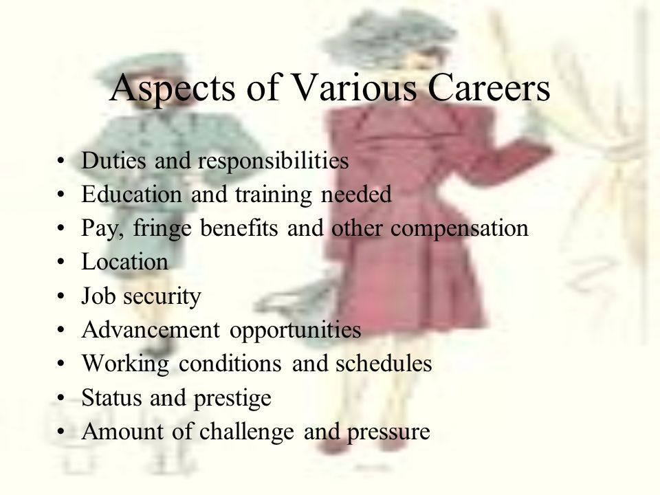Aspects of Various Careers