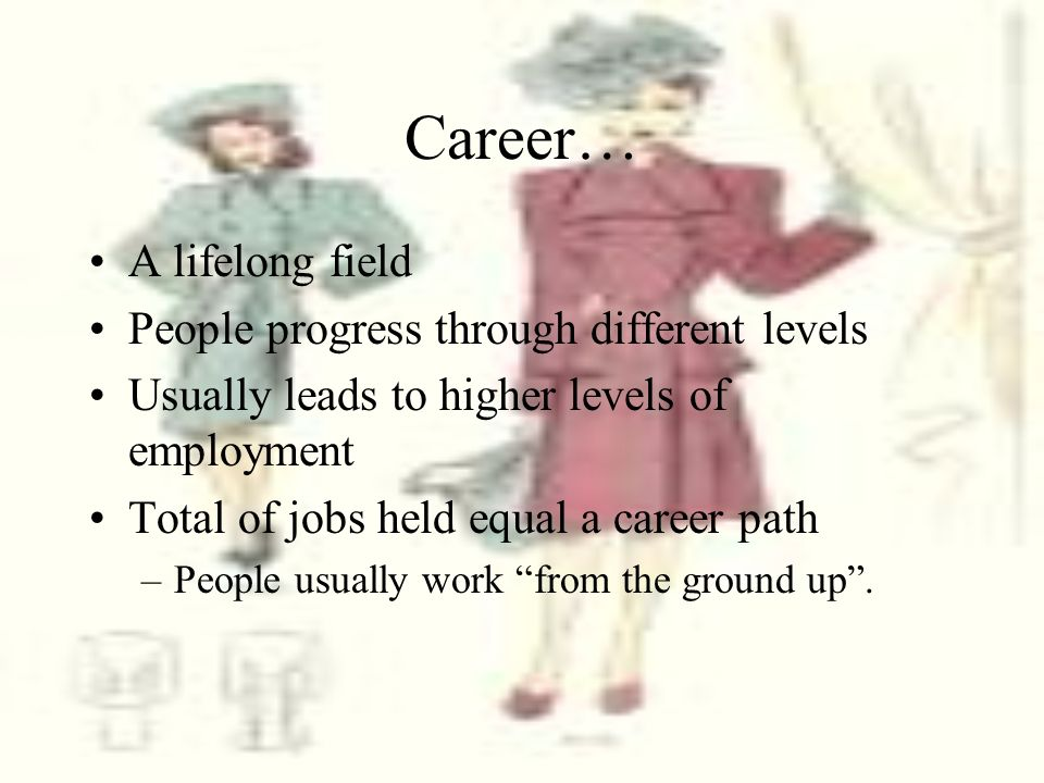 Career… A lifelong field People progress through different levels