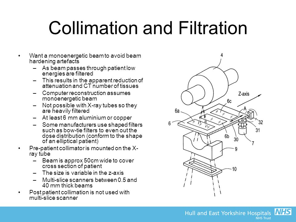 Collimation and Filtration