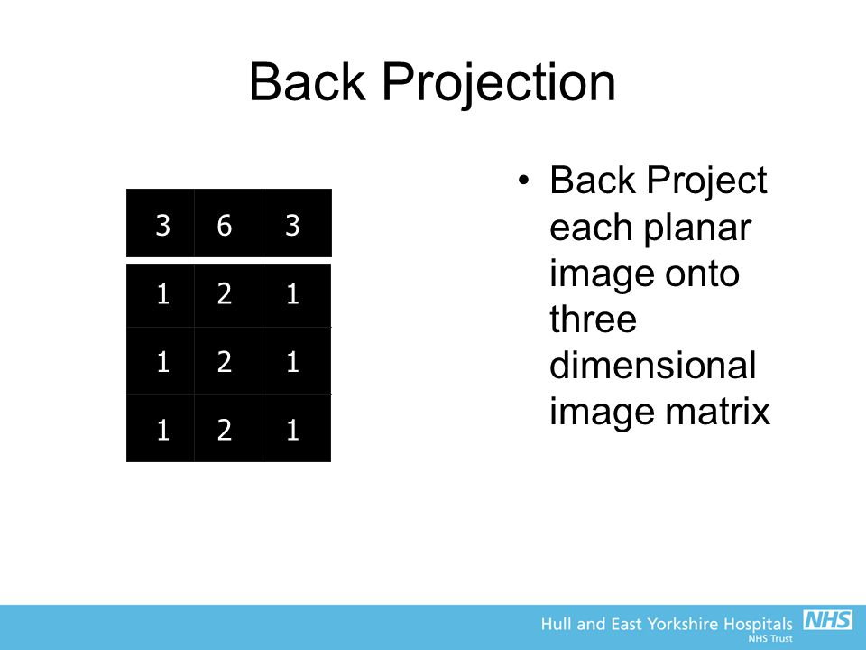 Back Projection Back Project each planar image onto three dimensional image matrix. 3. 6. 3. 1.