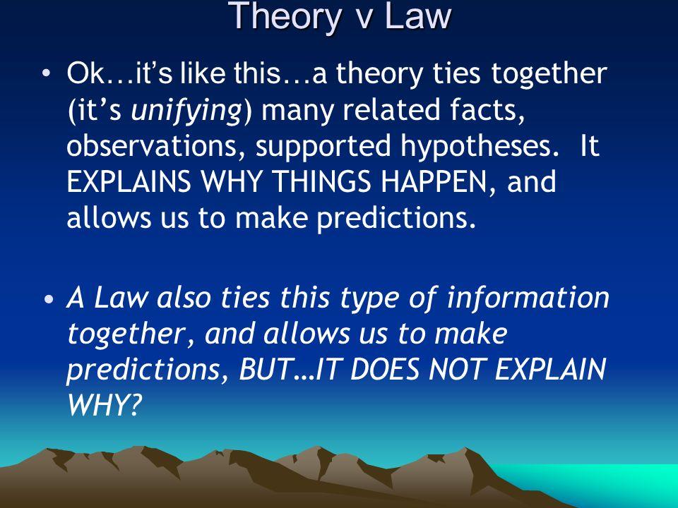 Theory v Law