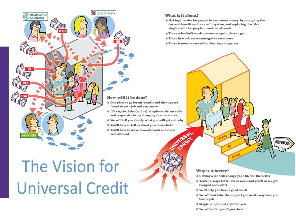Universal Credit will as a principle be,