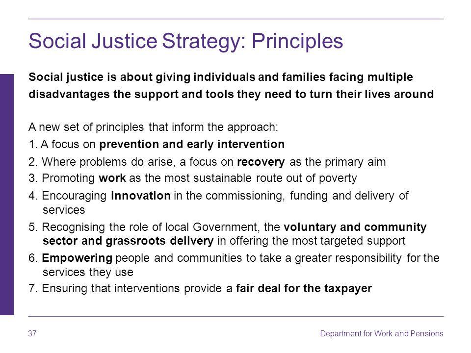 Social Justice Strategy: Principles