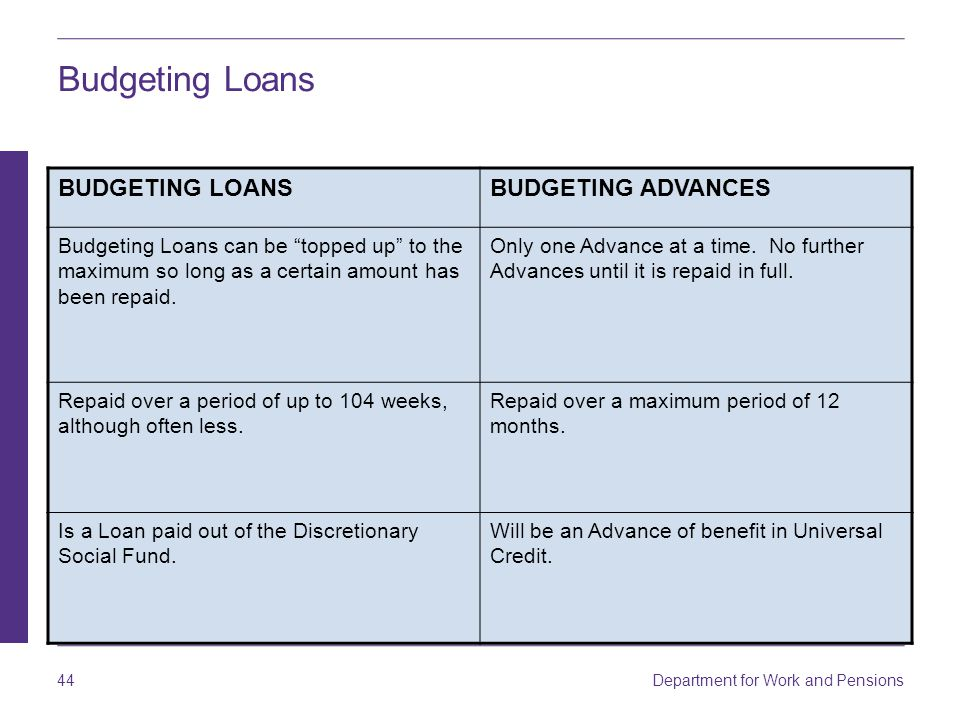 Budgeting Loans BUDGETING LOANS BUDGETING ADVANCES