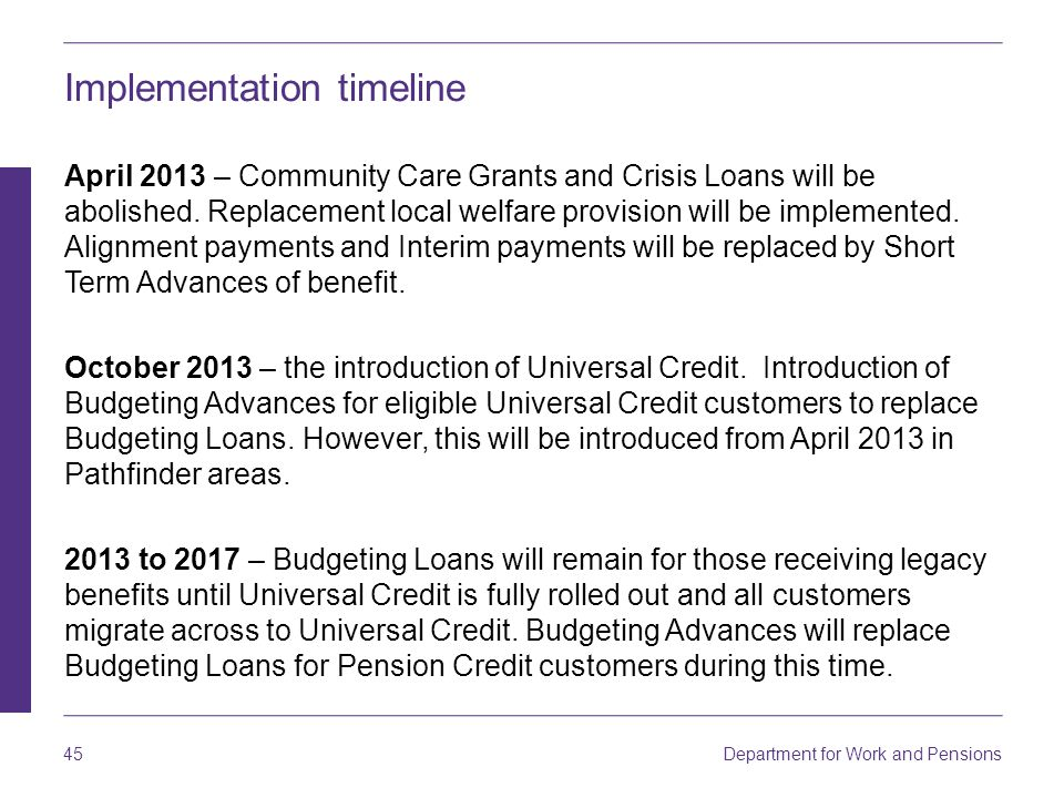 Implementation timeline