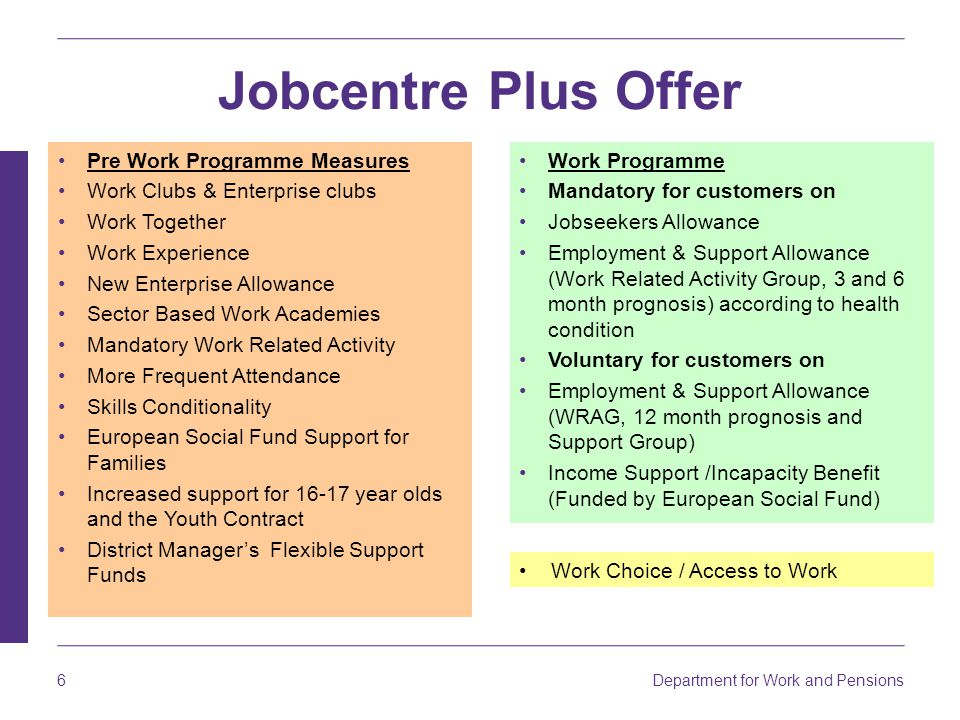 Jobcentre Plus Offer Pre Work Programme Measures