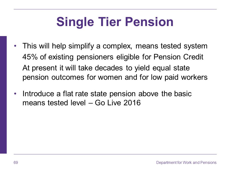 Single Tier Pension This will help simplify a complex, means tested system. 45% of existing pensioners eligible for Pension Credit.