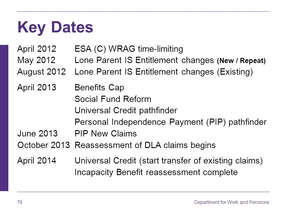 Key Dates April 2012 ESA (C) WRAG time-limiting