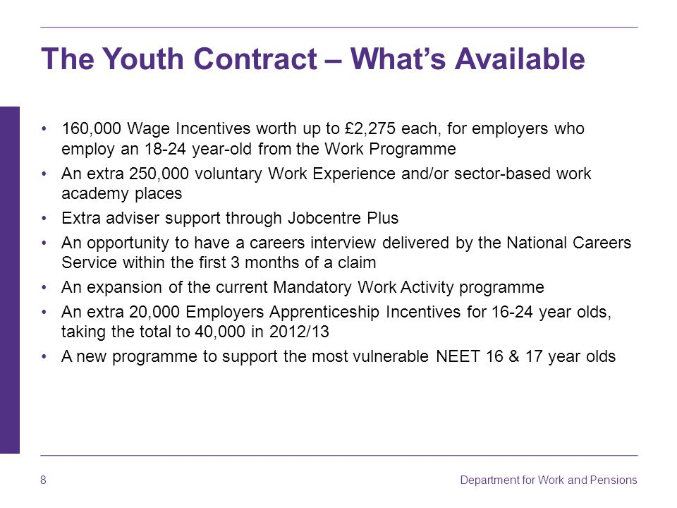 The Youth Contract – What's Available