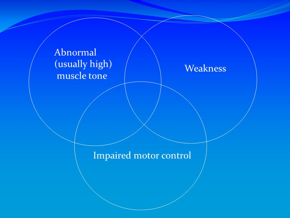 Abnormal (usually high) muscle tone Weakness Impaired motor control
