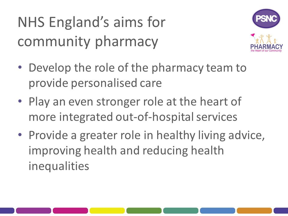 NHS England's aims for community pharmacy