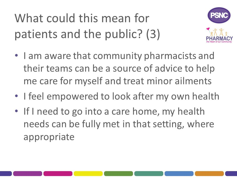 What could this mean for patients and the public (3)