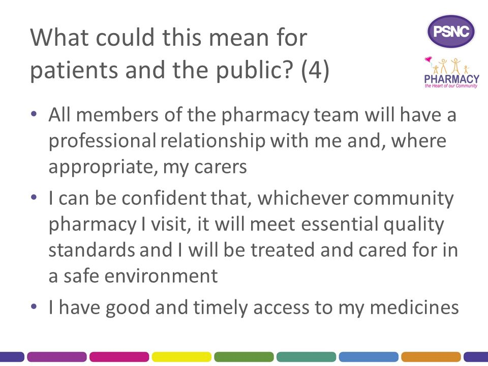 What could this mean for patients and the public (4)