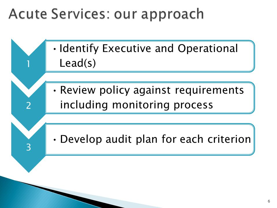 Acute Services: our approach