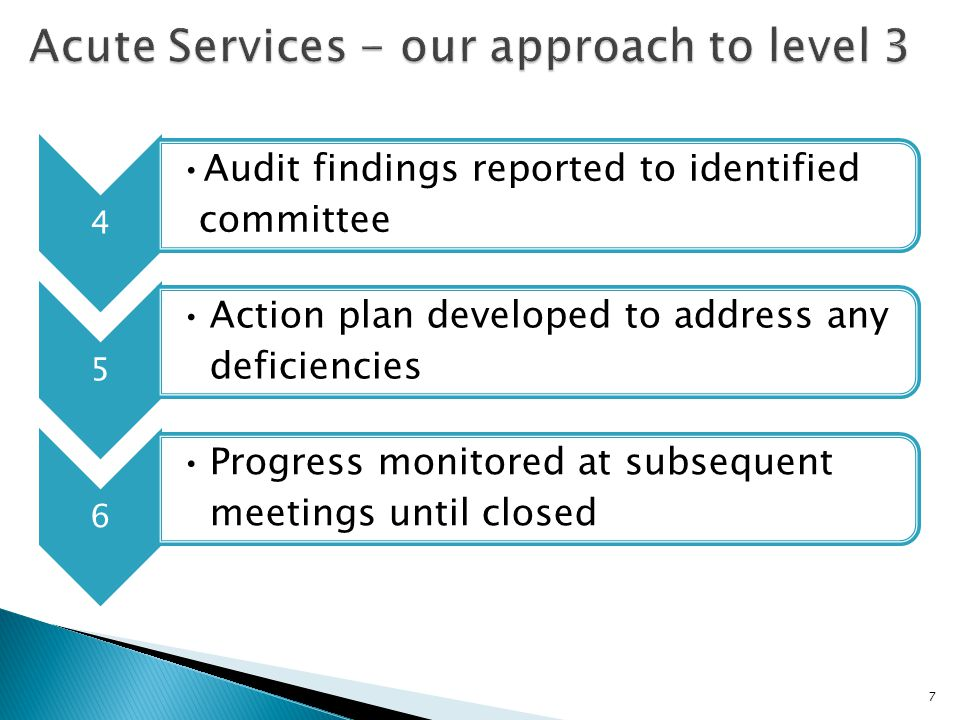 Acute Services - our approach to level 3