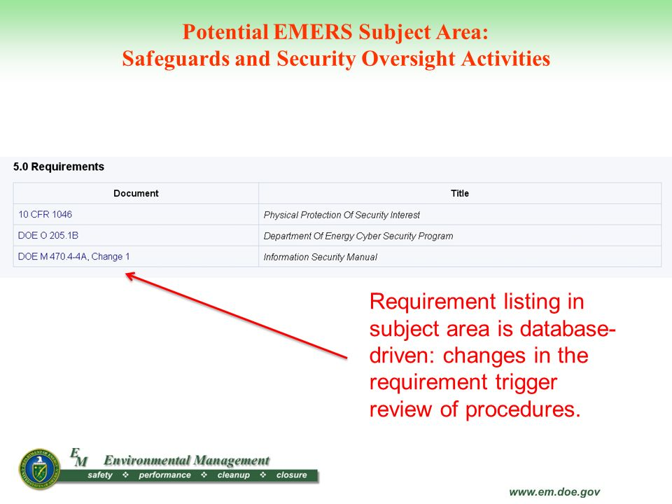 Potential EMERS Subject Area: Safeguards and Security Oversight Activities