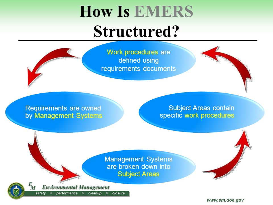How Is EMERS Structured