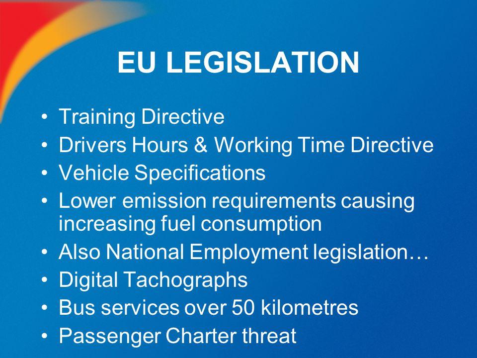 EU LEGISLATION Training Directive