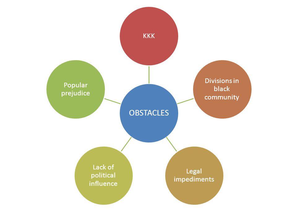 Divisions in black community Legal impediments
