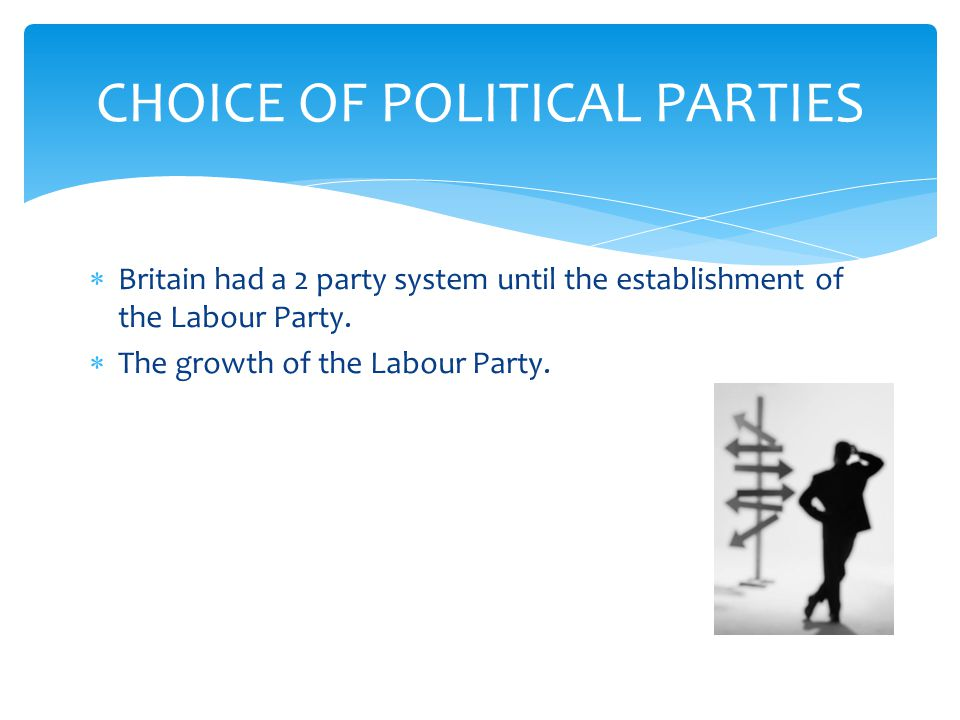 CHOICE OF POLITICAL PARTIES