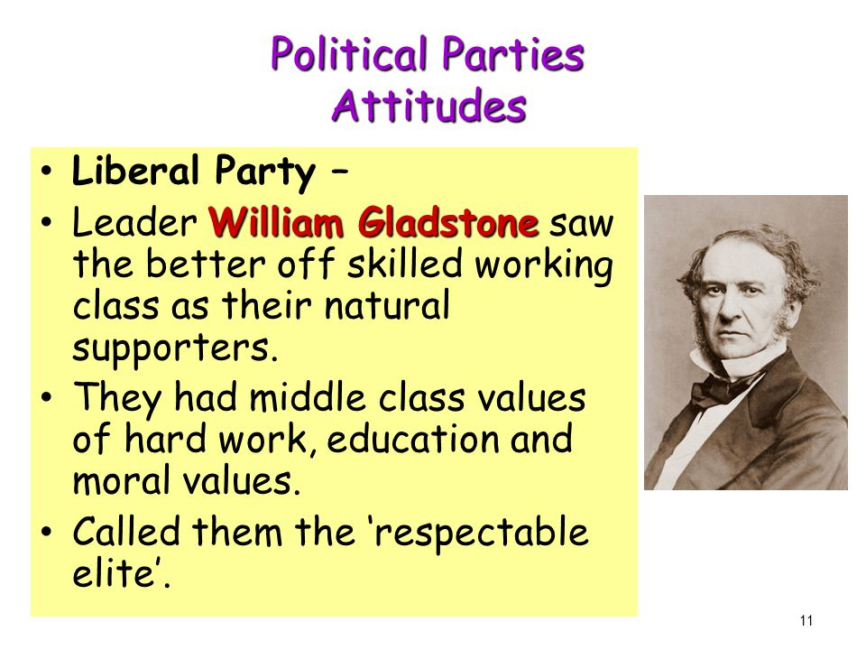 Political Parties Attitudes