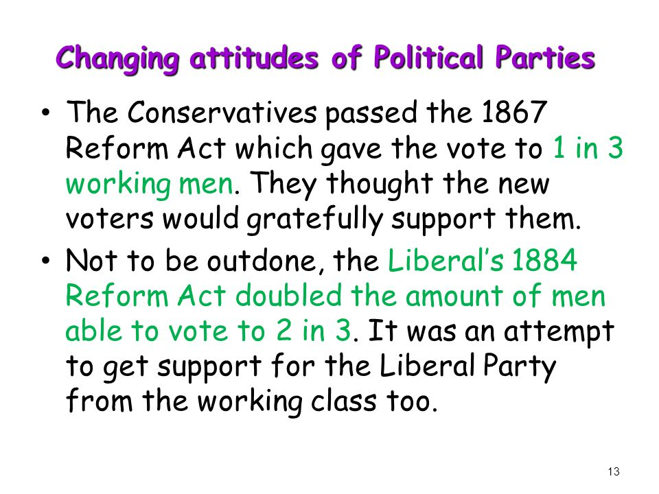 Changing attitudes of Political Parties