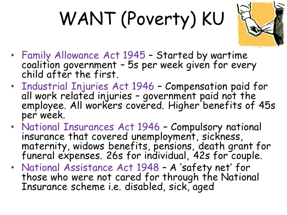 WANT (Poverty) KU Family Allowance Act 1945 – Started by wartime coalition government – 5s per week given for every child after the first.