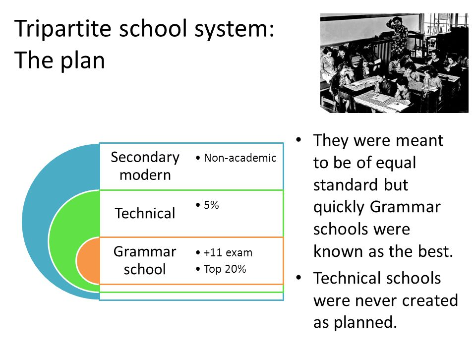 Tripartite school system: The plan