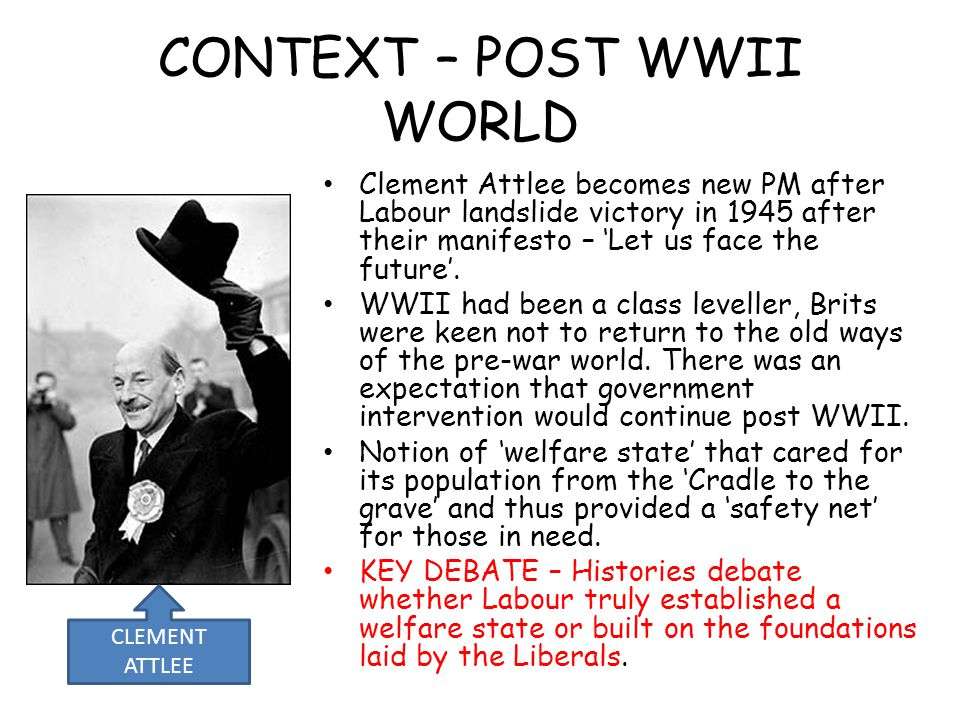 CONTEXT – POST WWII WORLD