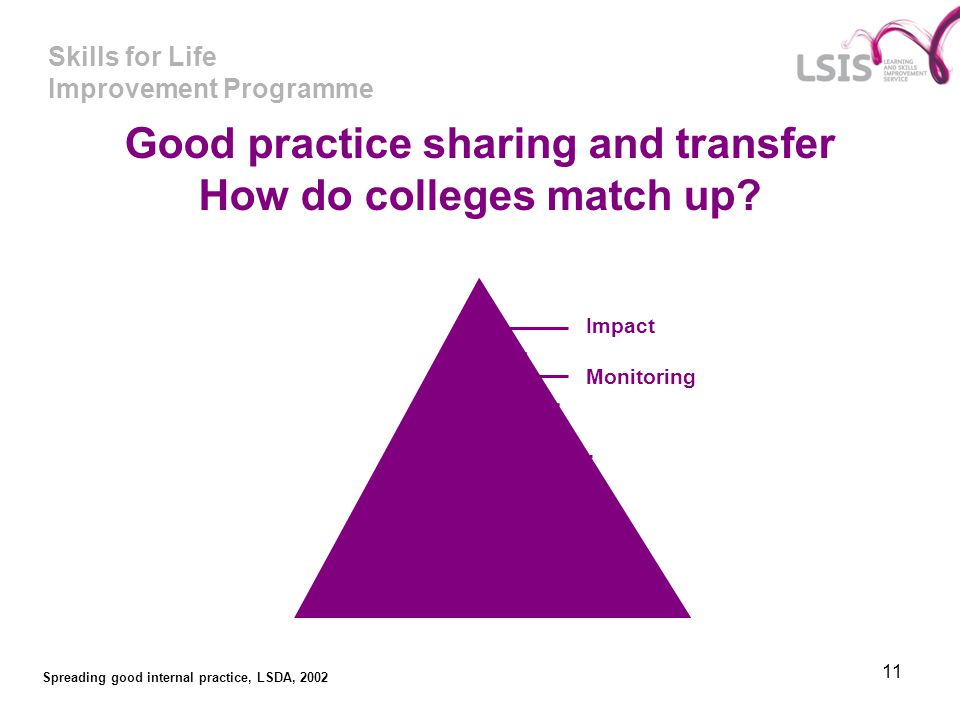 Good practice sharing and transfer How do colleges match up
