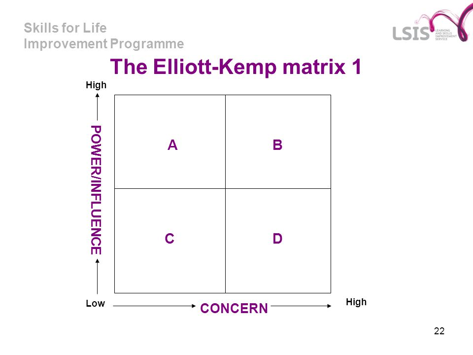 The Elliott-Kemp matrix 1