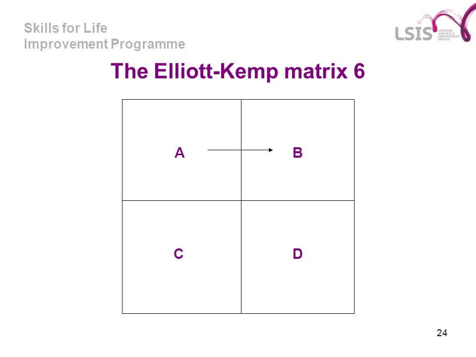 The Elliott-Kemp matrix 6