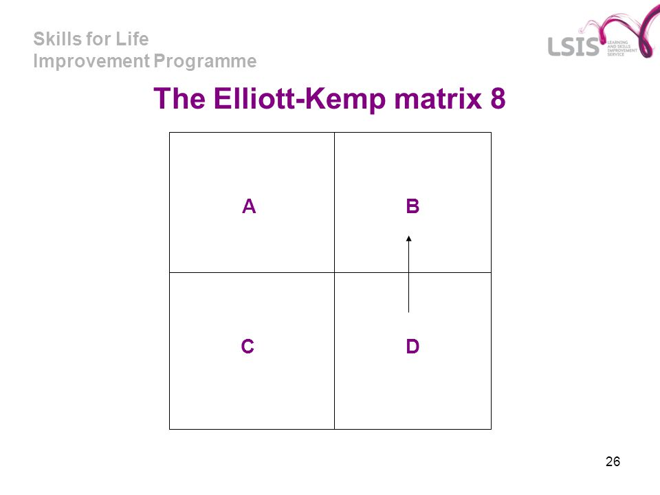 The Elliott-Kemp matrix 8