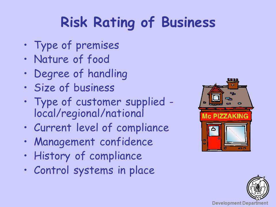 Risk Rating of Business