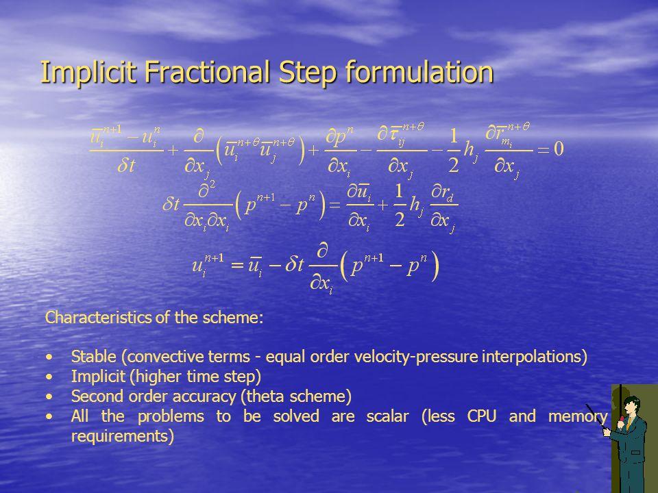Implicit Fractional Step formulation