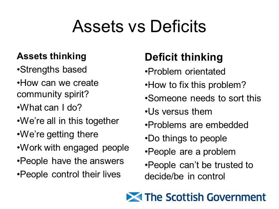Assets vs Deficits Deficit thinking Assets thinking Strengths based