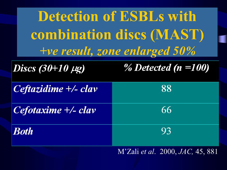 Detection of ESBLs with combination discs (MAST) +ve result, zone enlarged 50%