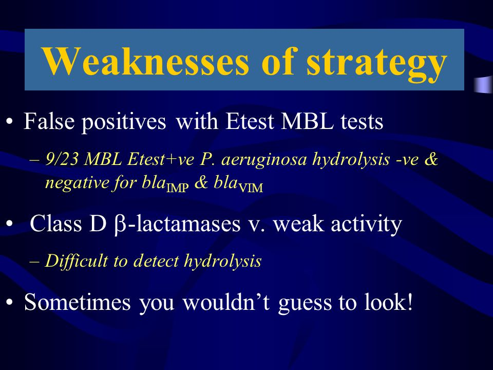 Weaknesses of strategy