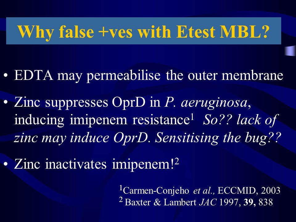 Why false +ves with Etest MBL