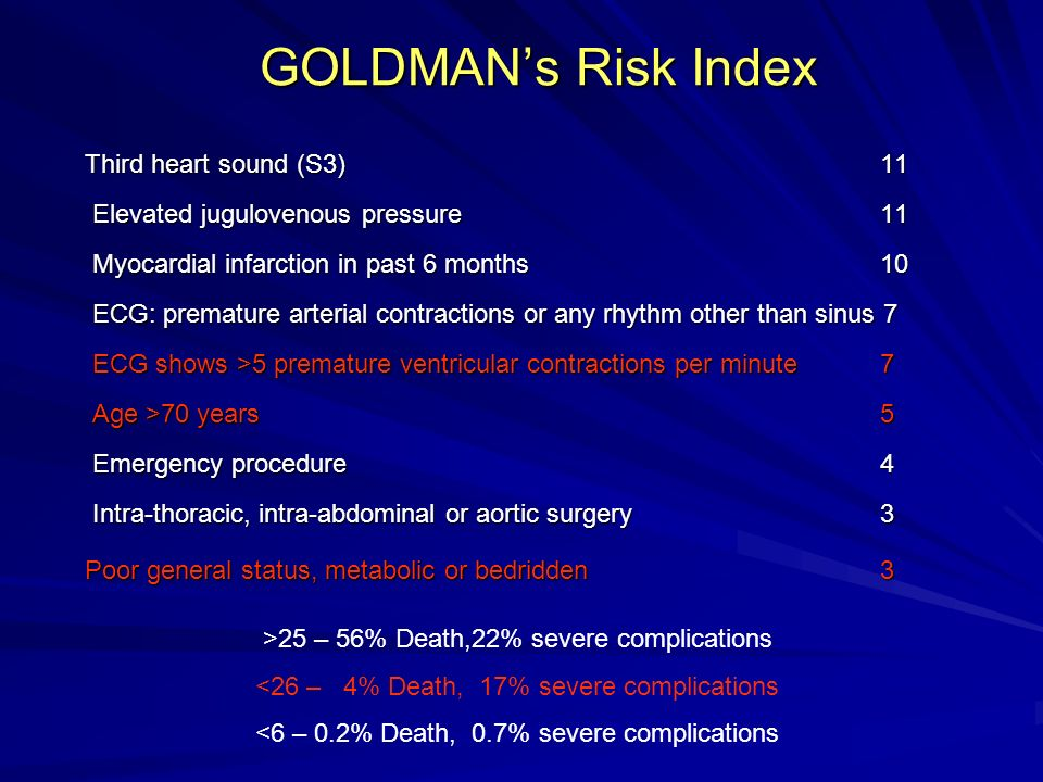 GOLDMAN's Risk Index