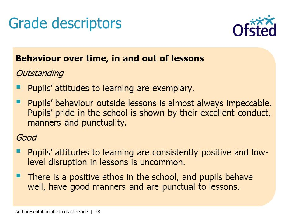Grade descriptors Behaviour over time, in and out of lessons