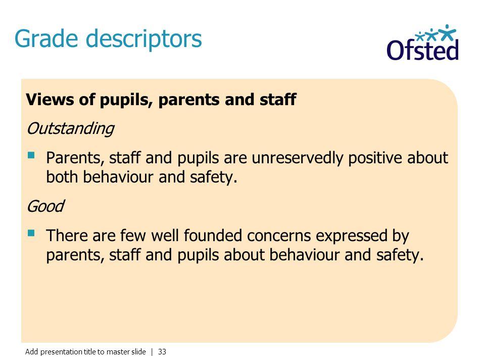 Grade descriptors Views of pupils, parents and staff Outstanding