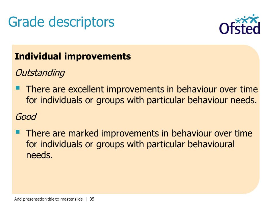 Grade descriptors Individual improvements Outstanding