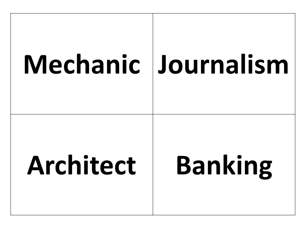 Mechanic Journalism Architect Banking