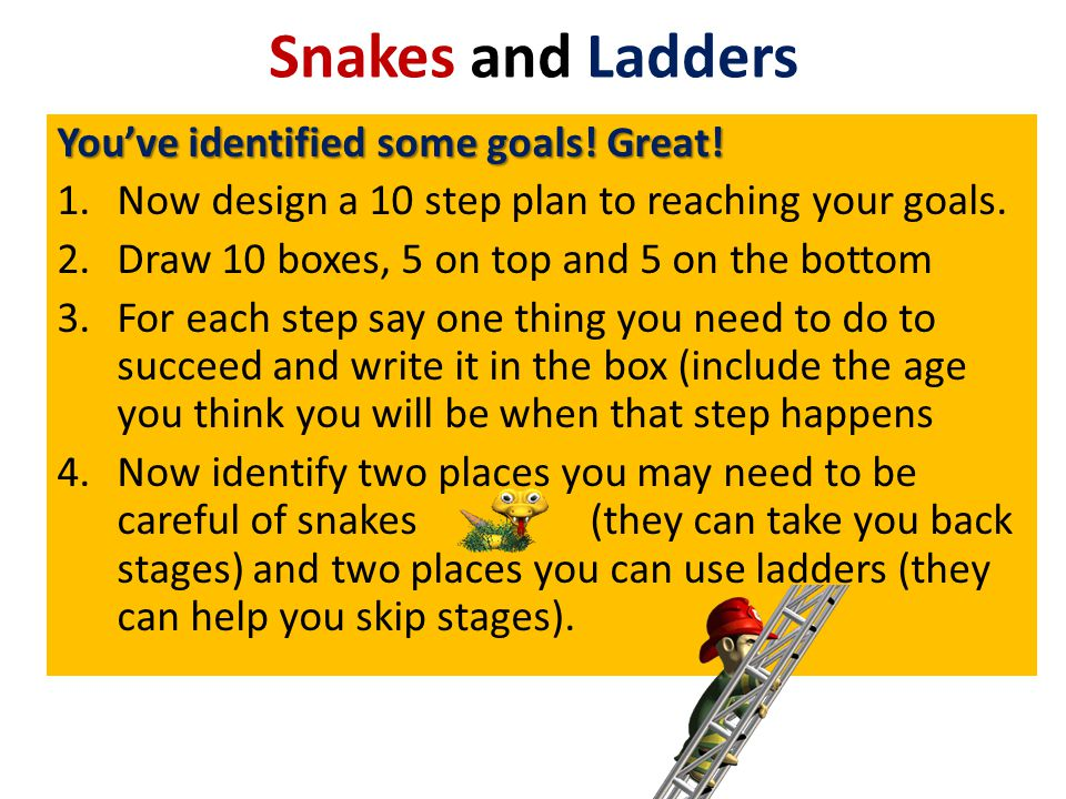Snakes and Ladders You've identified some goals! Great!