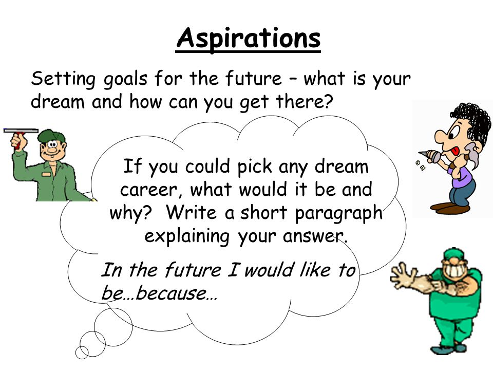 essays on aspirations for the future Summary of career aspirations goals information technology essay print disclaimer: this essay has been part of my career goals/aspirations is to gain.