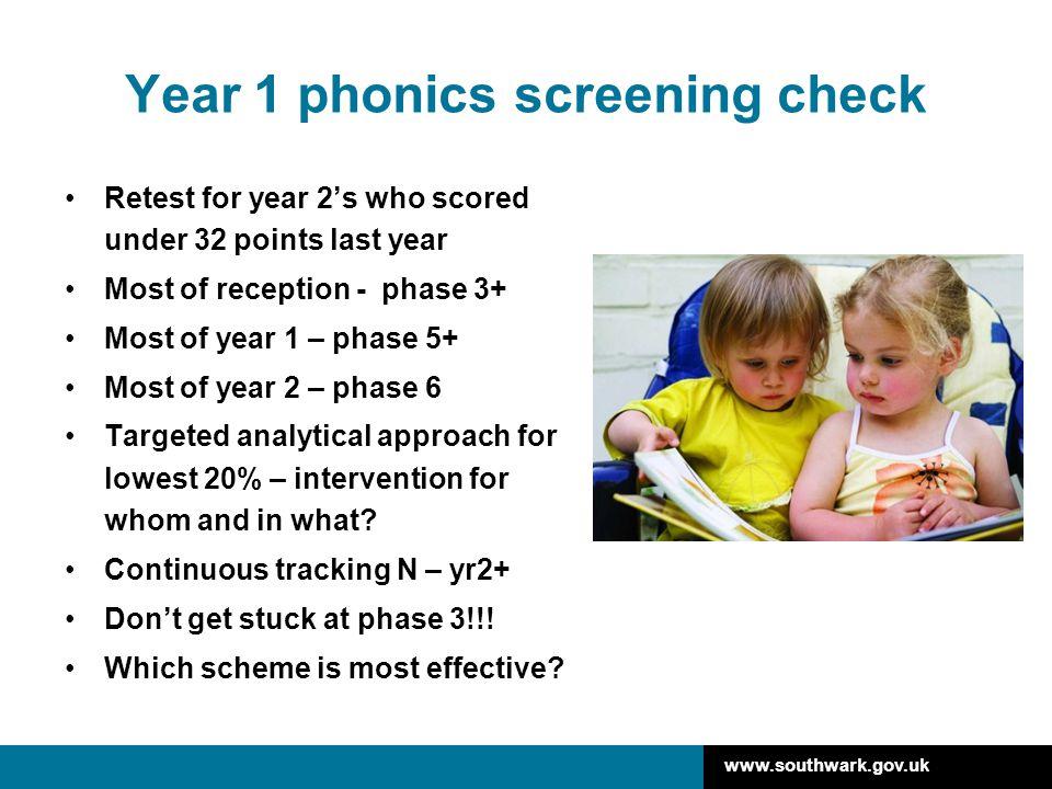 Year 1 phonics screening check