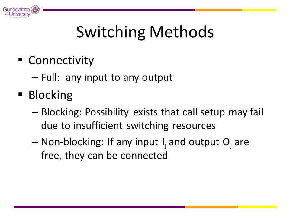 Switching Methods Connectivity Blocking Full: any input to any output