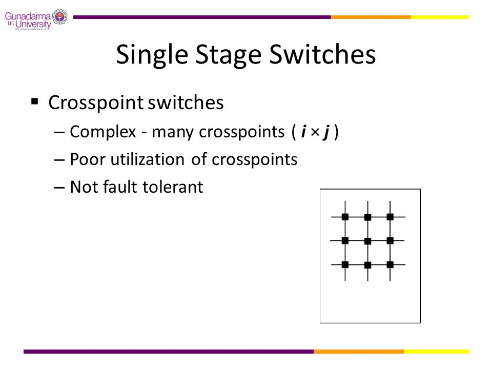Single Stage Switches Crosspoint switches