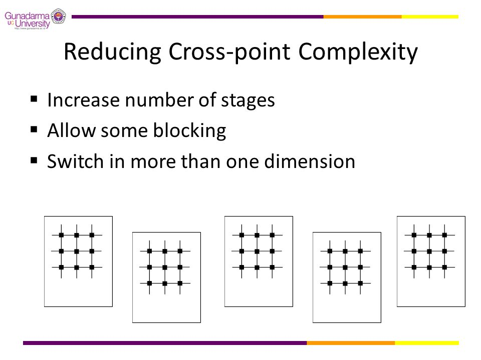 Reducing Cross-point Complexity